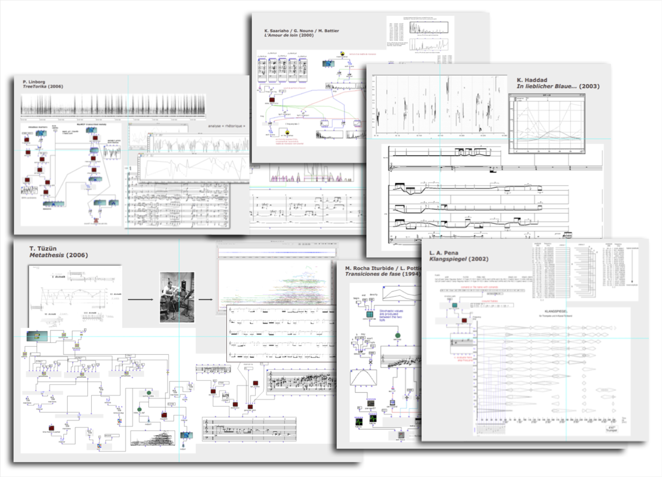 La co-créativité musicale entre humain et machine : ERC Advanced Grant de Gérard Assayag | INS2I